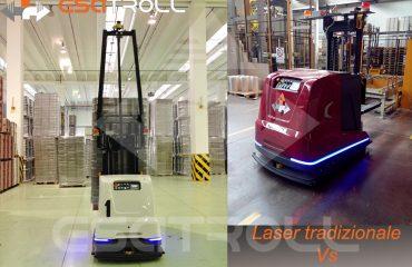 Laser classico VS Ant | Esatroll.com - AGV - LGV - Automazione industriale